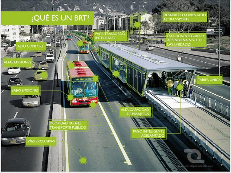 Bus de rápido transito (BRT)
