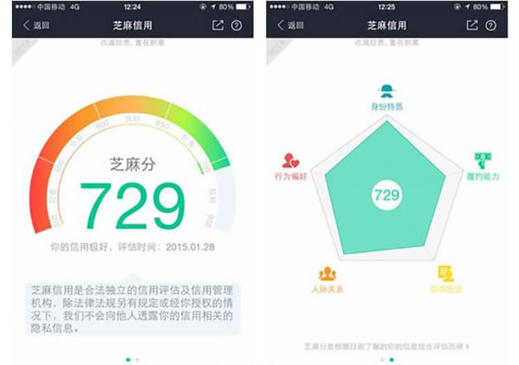 App de Sesame Credit, uno de los sistemas de credit rating que el gobierno chino está usando como inspiración.