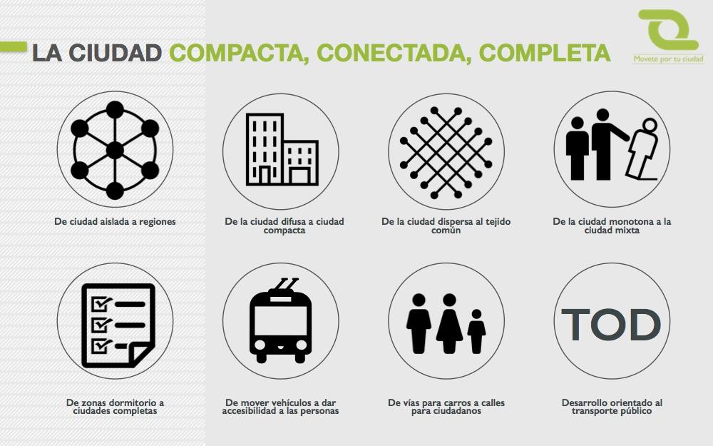 Charla sostenibilidad urbana copy 2