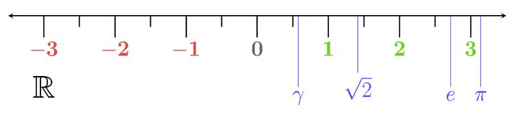 Riemann02