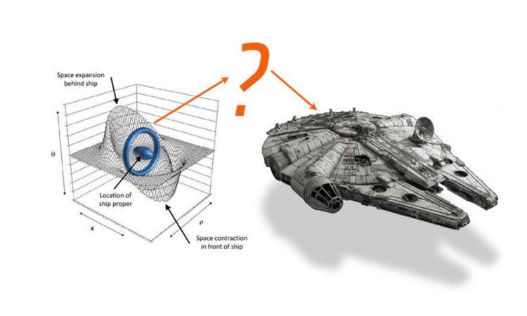 ¿Cómo se verán las futuras naves especiales?